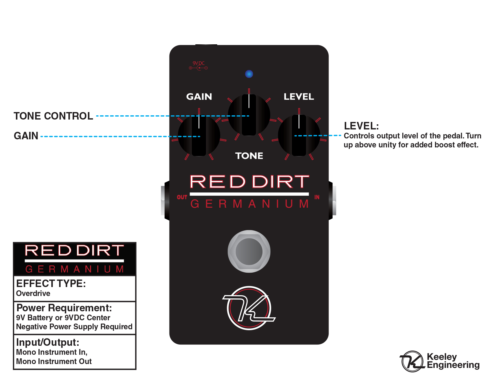 Red Dirt Germanium Overdrive Effect Pedal Keeley
