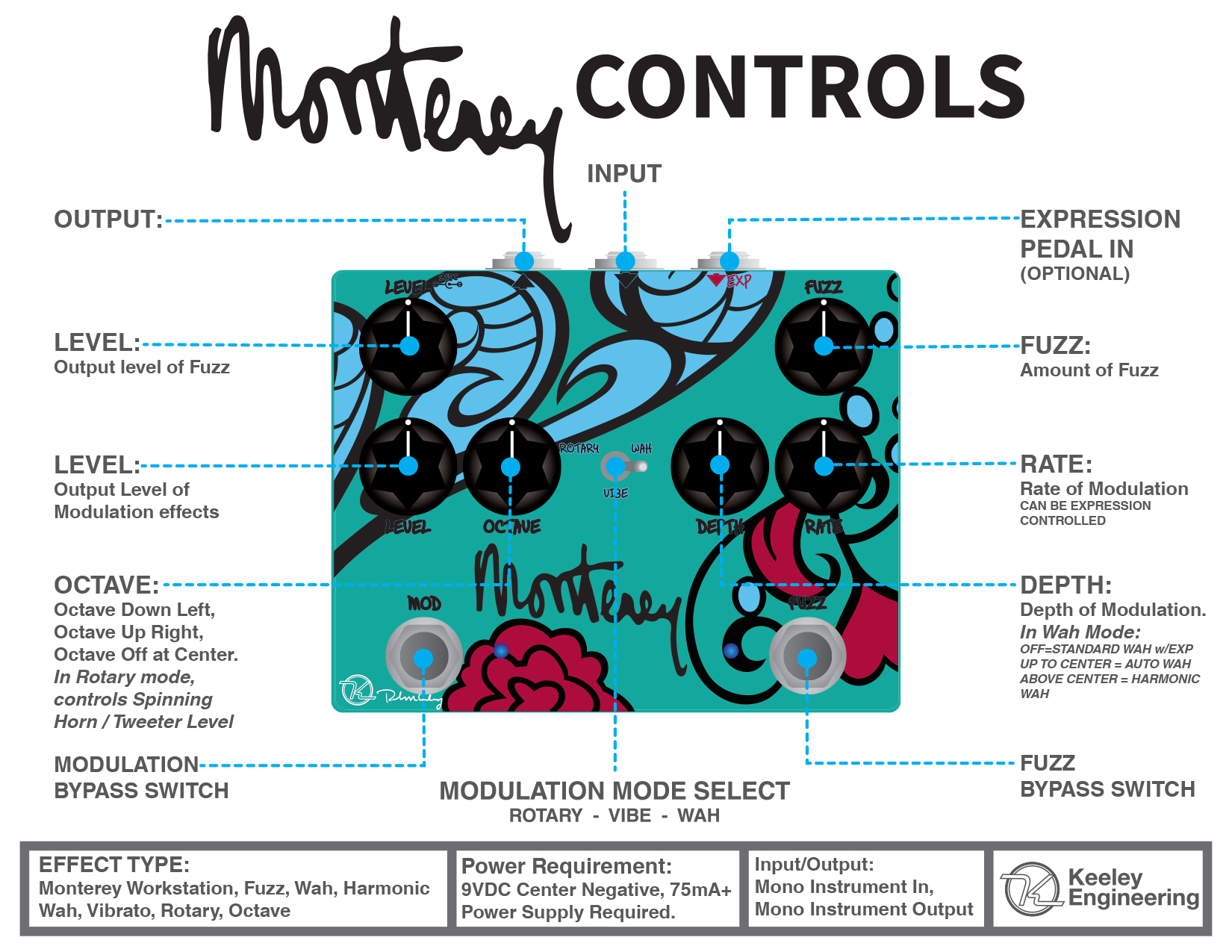Monterey Rotary Fuzz Vibe By Robert Keeley Pedal Schematic