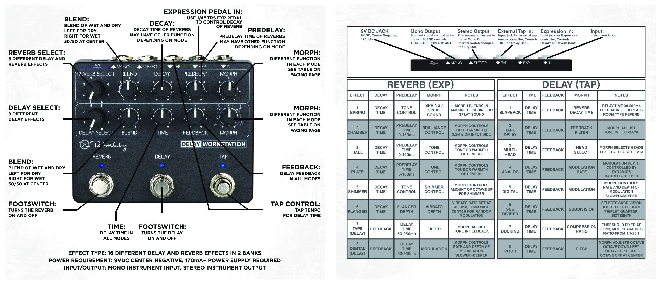 Keeley Delay Workstation NEW Dual High End DSP Delay//Reverb with Tap!