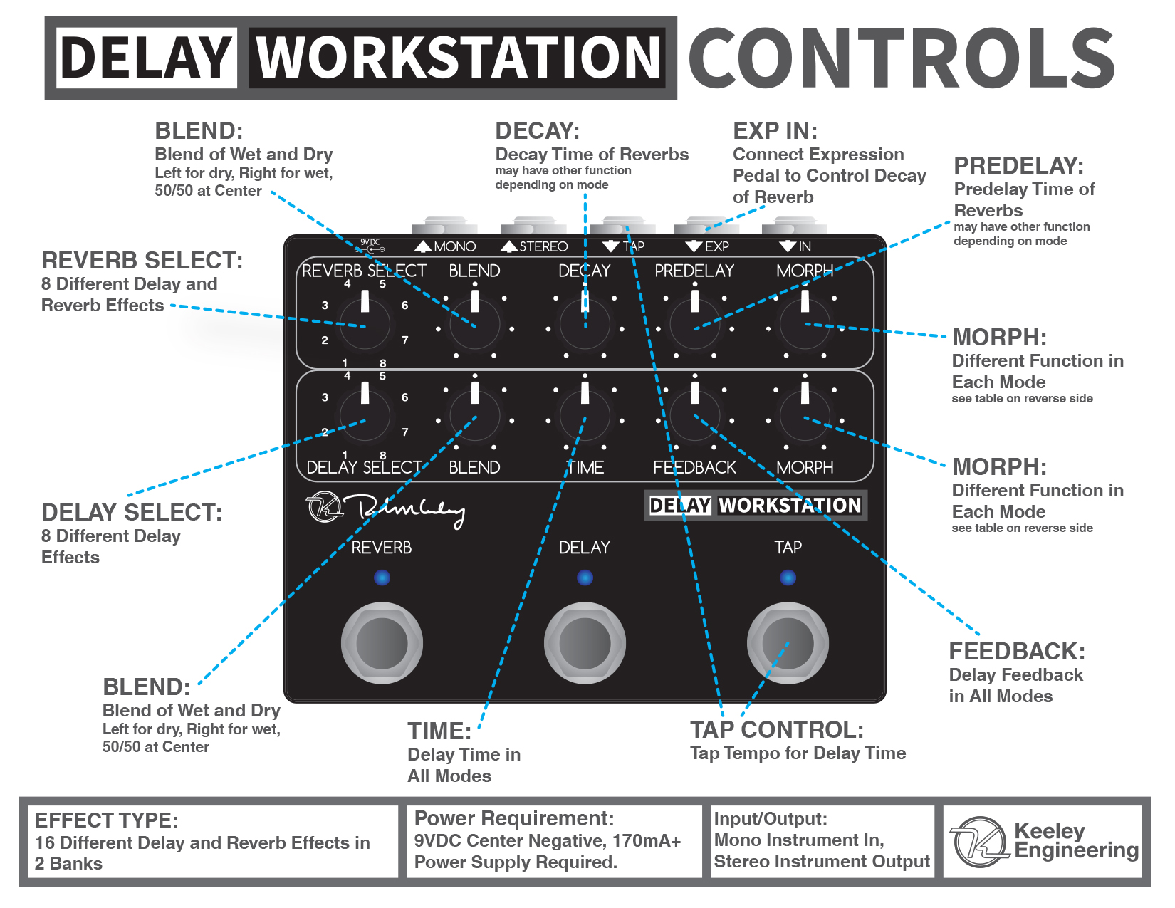 Delay Workstation Robert Keeley