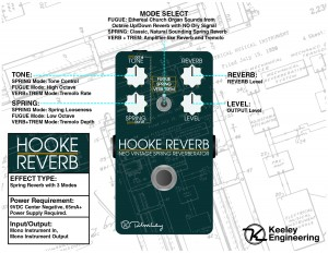 Keeley Hooke Reverb Instructions Manual