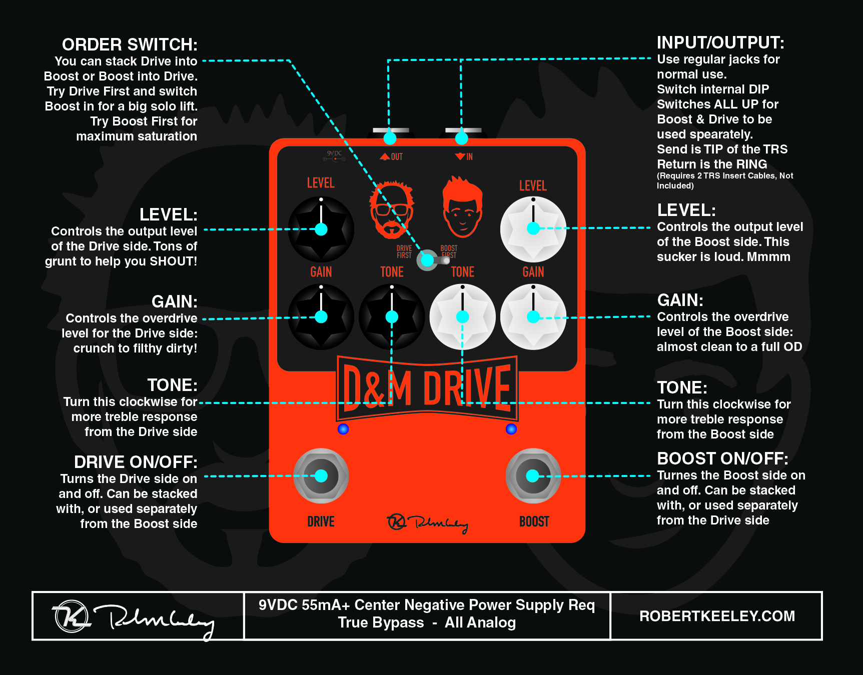 D&M Drive and Boost for That Pedal Show - Robert Keeley