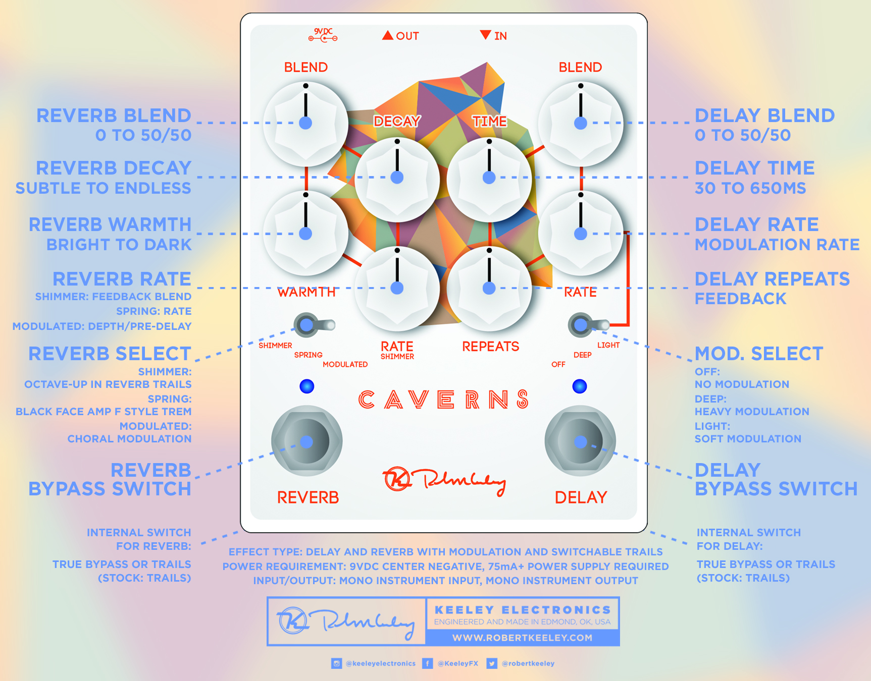 Caverns Delay Reverb V2 Electronic Lamp Switch Including Time Option Keeley Electronics Instructions